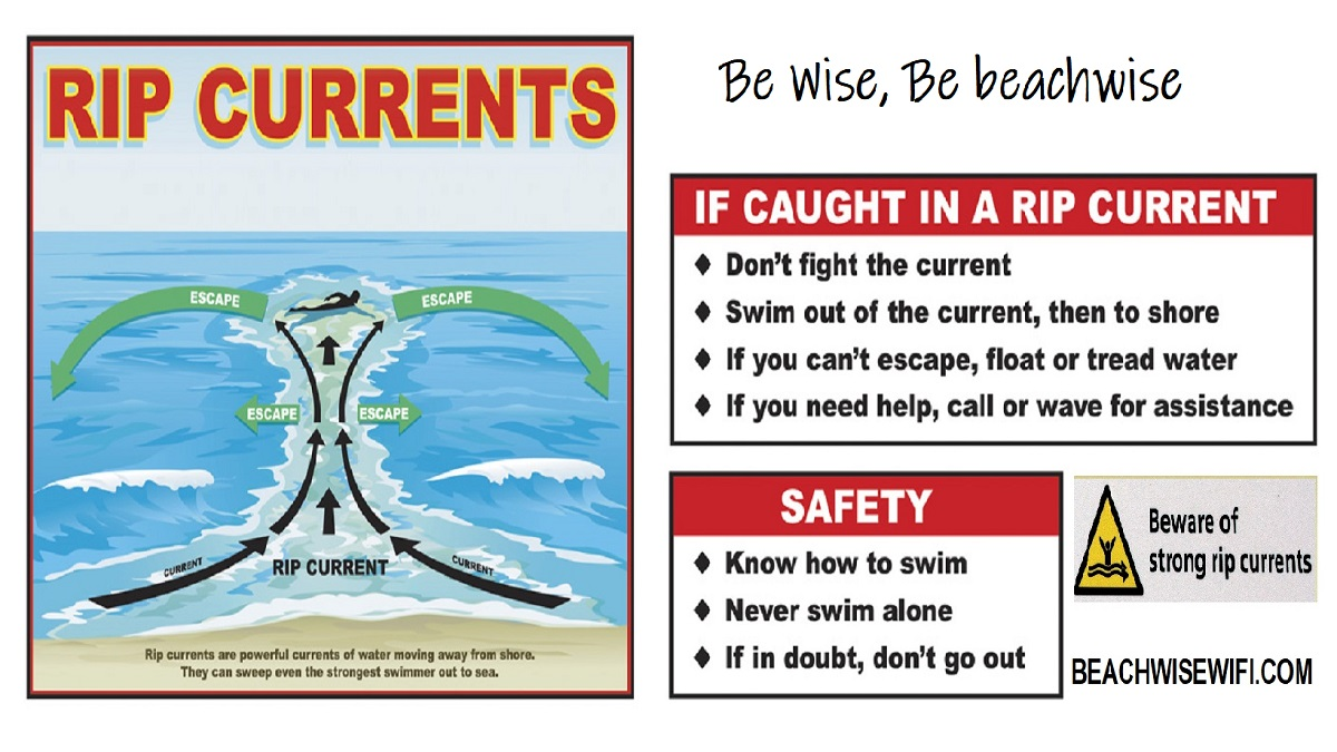 Rip-current-information